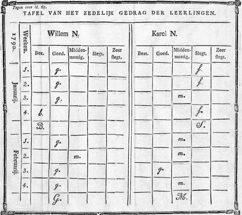 Merit_Table_from_Maatschappij_tot_Nut_van_'t_Algemeen_1798.png